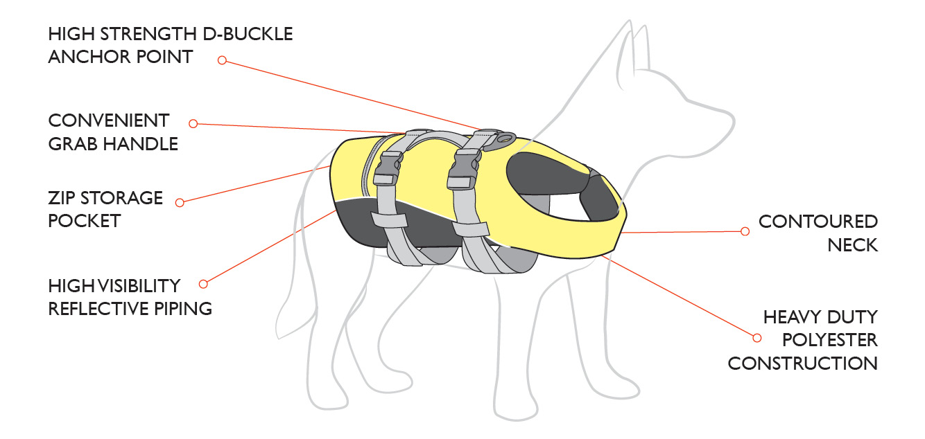 EzyDog Life Jacket Features
