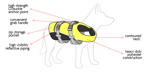 Extra Small Dog Life Jackets (XS, XXS, XXS)